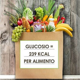 Blog Vitamincenter